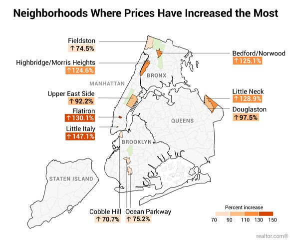 Graphic: NYC neighborhoods where prices have increased the most