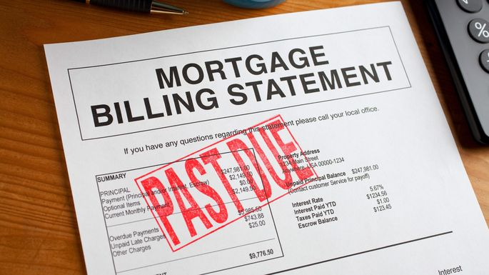What Is Pre Foreclosure And When Will Your House Be Repossessed