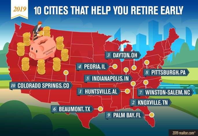 10 cities that help you retire early
