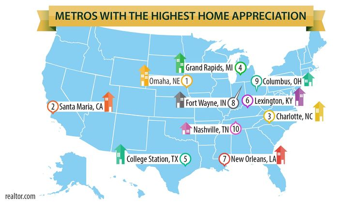 Metro markets with the highest home appreciation
