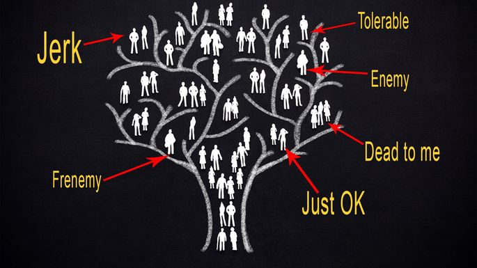 family-feud-tree