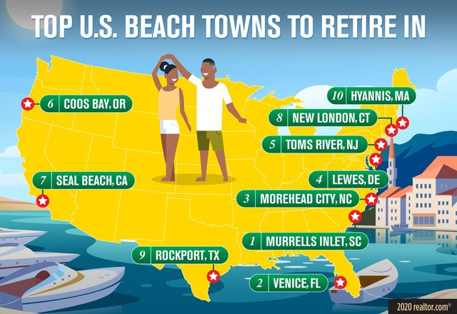 Infographic: the top affordable beach towns
