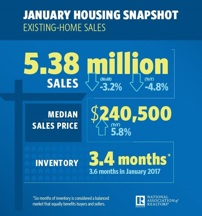January EHS Infographic (3)