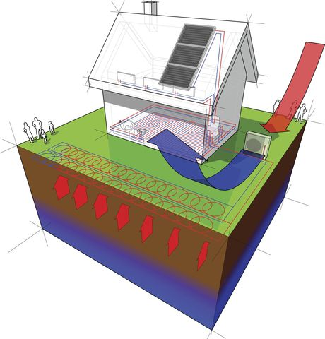 Homes in Whisper Valley will use a geothermal system for heating and cooling.