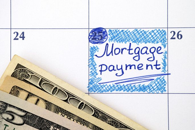 what is an amortization schedule map out your mortgage payments