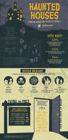 HauntedHouse_Infographic