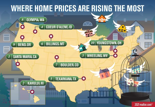 Where Home Prices Are Rising the Most
