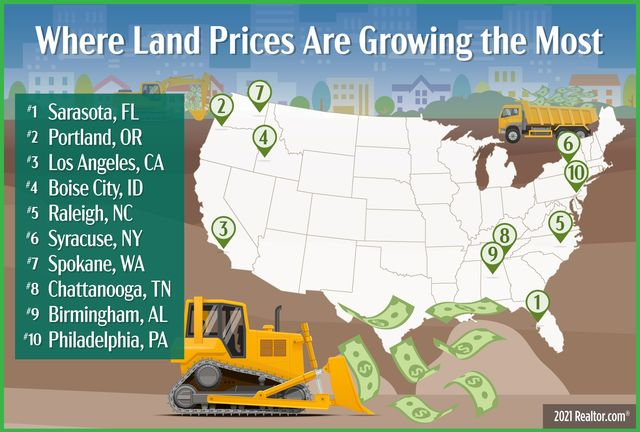Map: where land prices are growing the most
